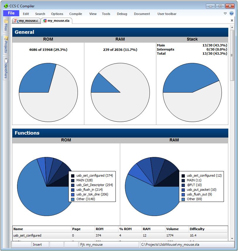 ModelSim SE Plus Free Download - Get Into PC